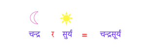 Derivation in Nepali: Compounding